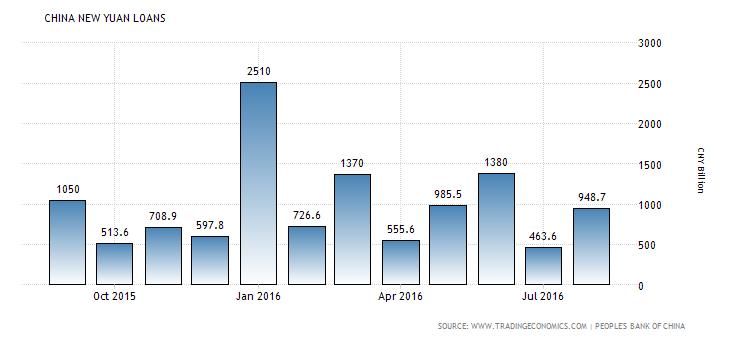 china-banks-balance-sheet (3)