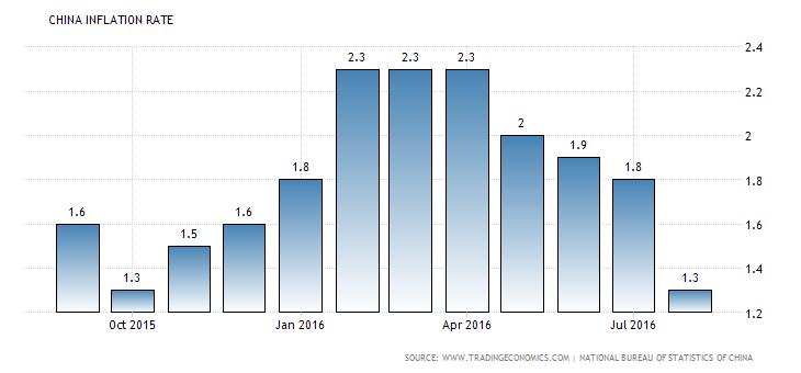 china-inflation-cpi (8)