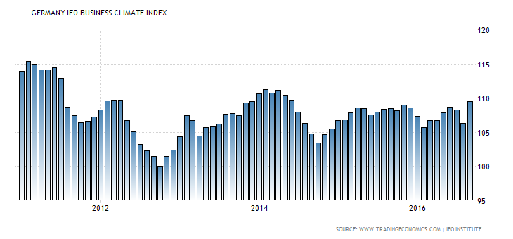 germany-business-confidence (5)