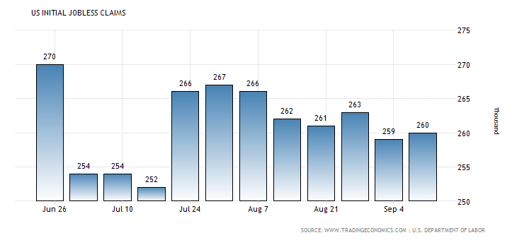united-states-jobless-claims (9)