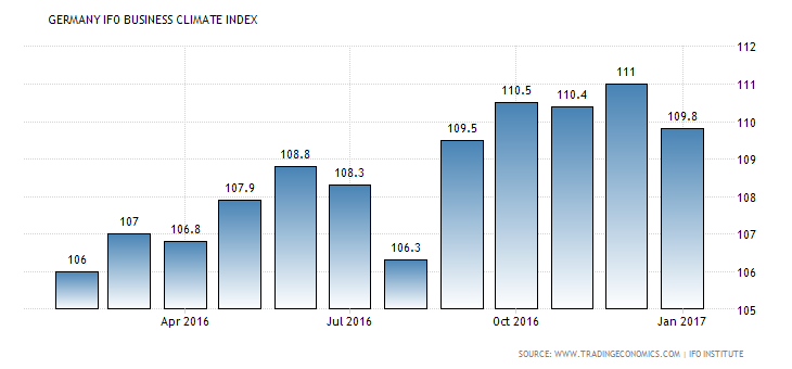 germany-business-confidence