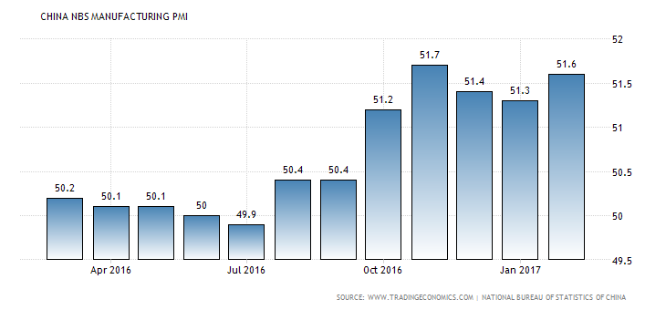 china-business-confidence