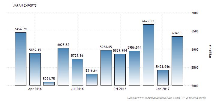 japan-exports
