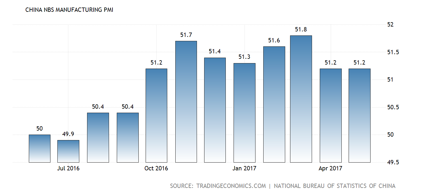 china-business-confidence@2x