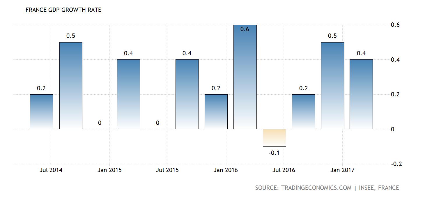 france-gdp-growth@2x