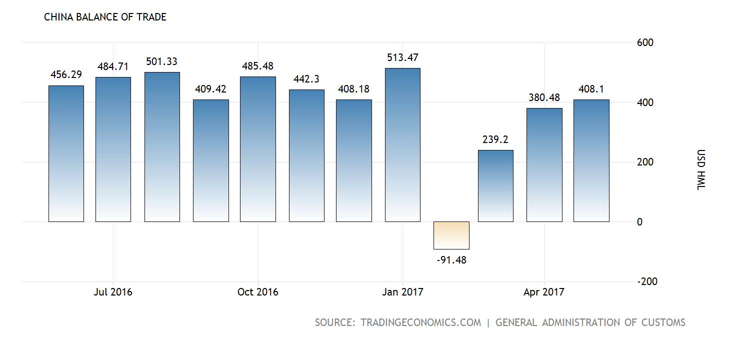 china-balance-of-trade@2x