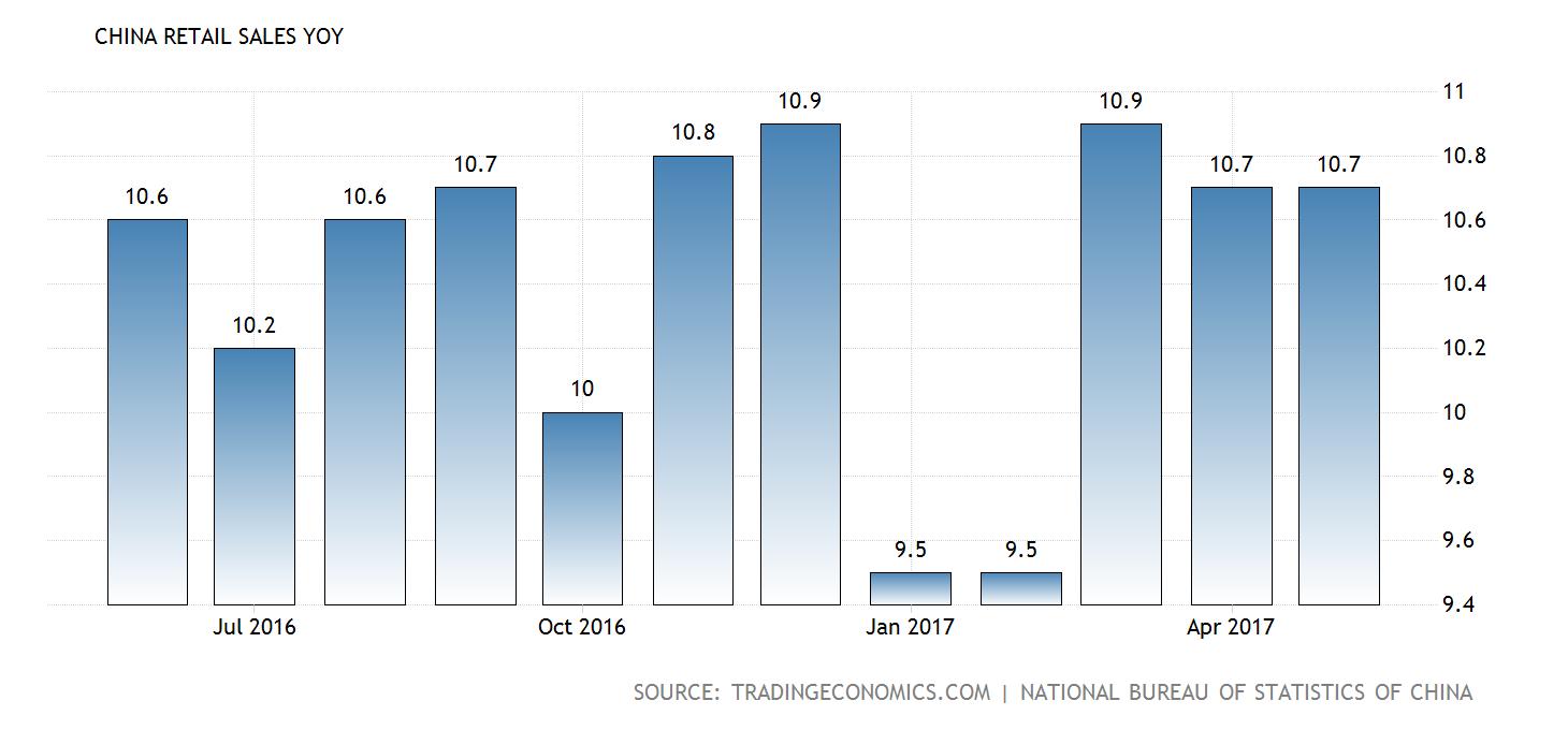 china-retail-sales-annual@2x