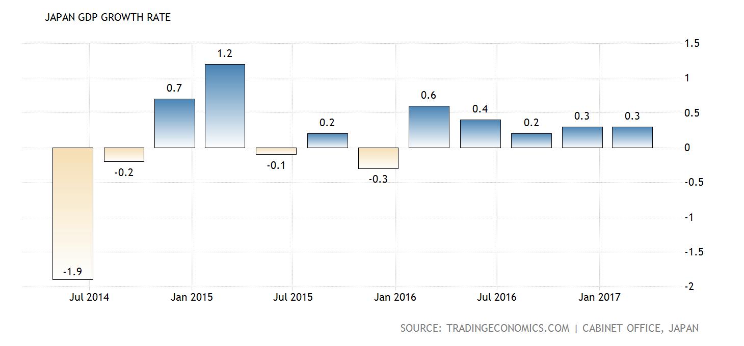 japan-gdp-growth@2x