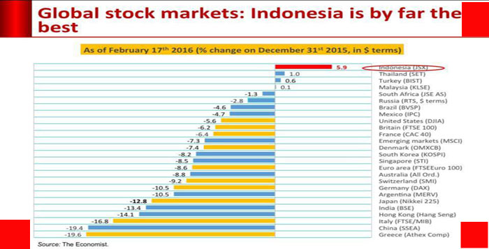 foreign marketer in indonesia essay