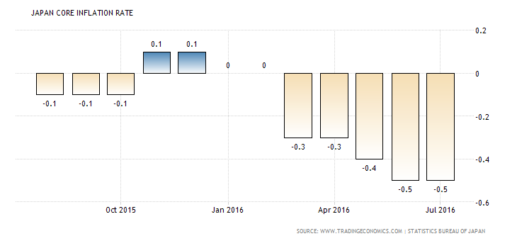 japan-core-inflation-rate (1)