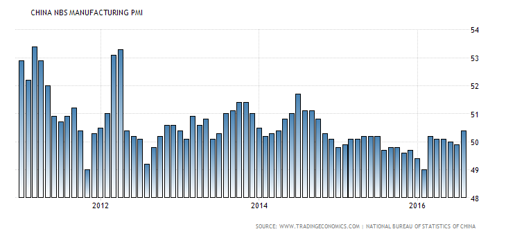 china-business-confidence (6)