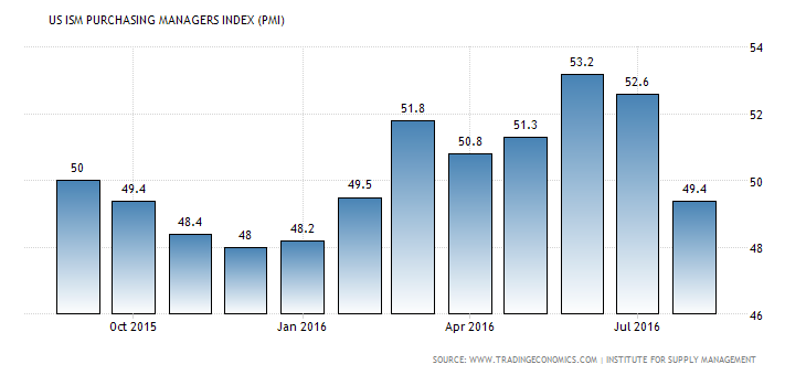 united-states-business-confidence (5)