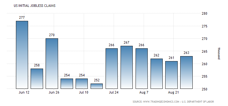 united-states-jobless-claims (7)
